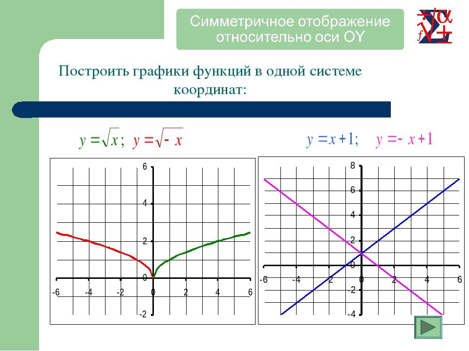 того, график картинки алгебра кого-то возникнет желание