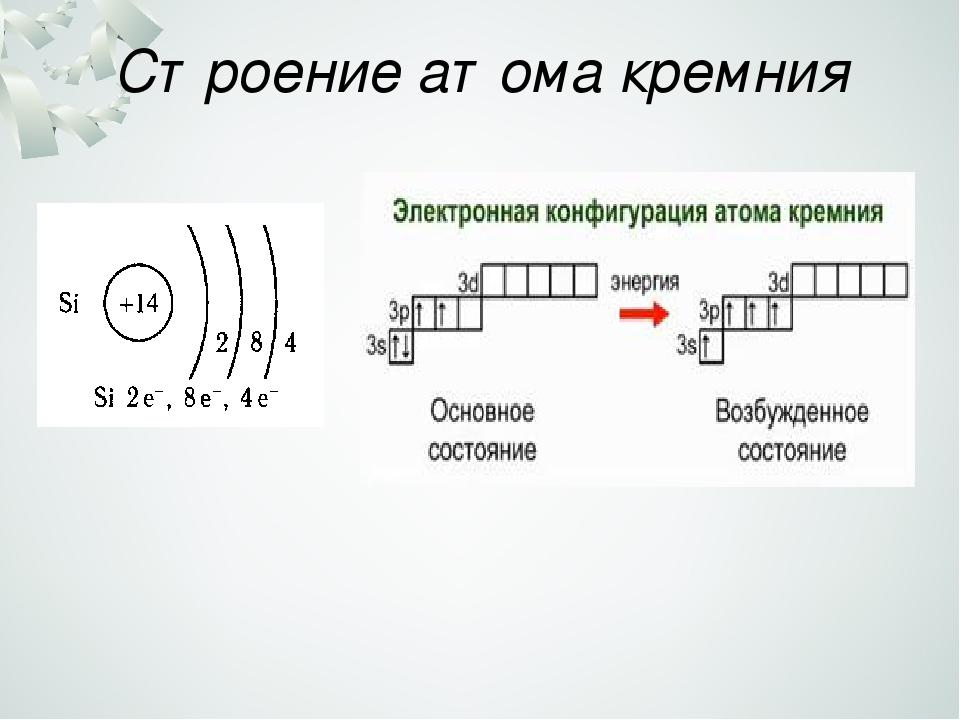 императоре Константине электронные уровни атома кремния Рабочий материал соционике