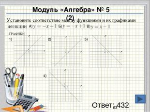 Ответ: 4 Модуль «Алгебра» № 2 (1) О числах a и c известно, что известно, чт