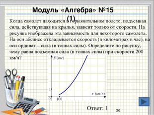 Модуль «Алгебра» № 18.Решите самостоятельно . . . Ответ: 2 На диаграмме пока