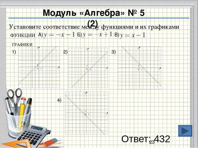 Ответ: 4 Модуль «Алгебра» № 2 (1) О числах a и c известно, что известно, чт...