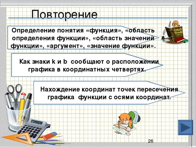 Ответ: 5,625 Модуль «Алгебра» № 16 (1) Городской бюджет составляет 45 млн руб...