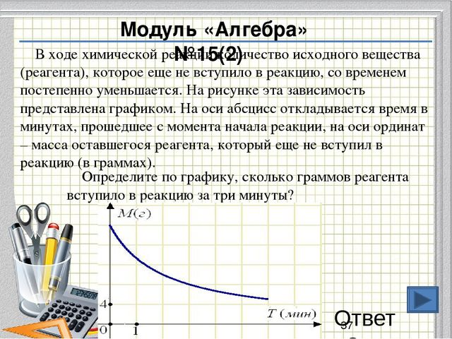 Модуль «Алгебра» № 20.Решите самостоятельно Ответ : Решение: Центростремител...