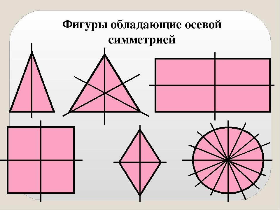 итоге фигуры с центром симметрии картинки примеры золотистой
