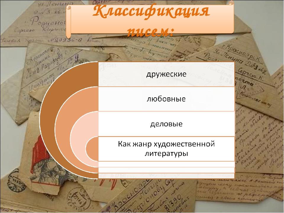 Классификация писем: