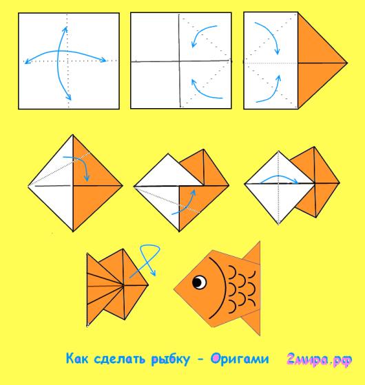 Путь Оригами