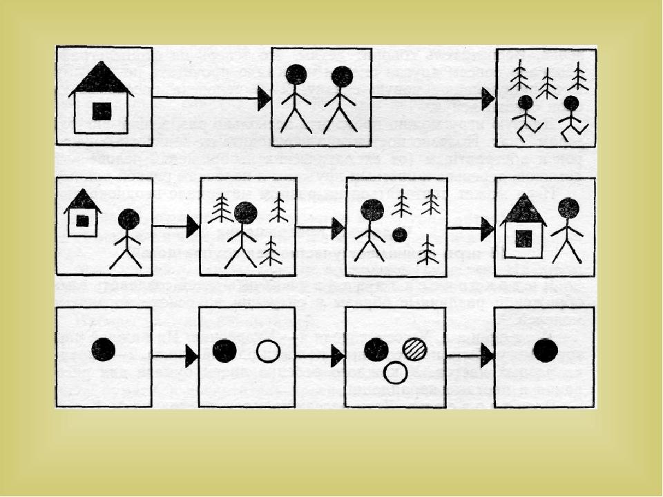 Понятные схемы в картинках