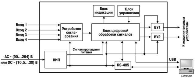 Отчет по производственной практике Приморская ГРЭС страница  hello html m59f5f896 jpg