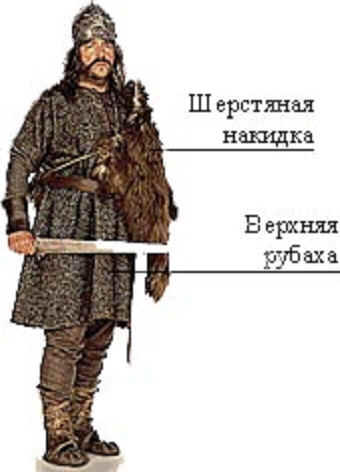 Викинги варяги реферат по истории 1818