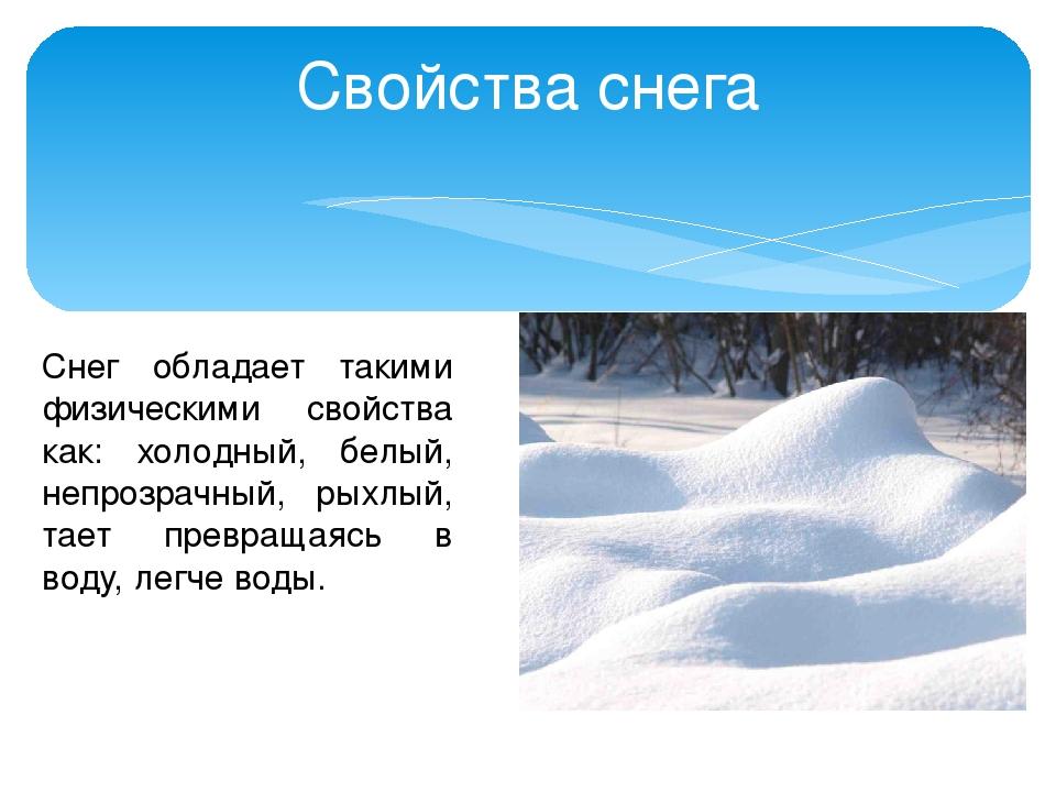 современный картинка с снегом что называется дома это любые