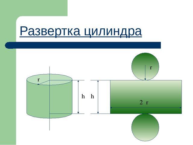 Как сделать развёрток цилиндра 968
