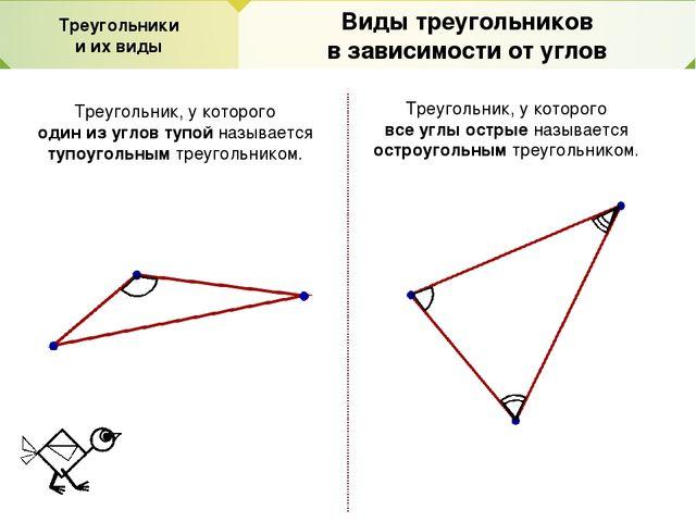 Конспект треугольники.виды треугольников