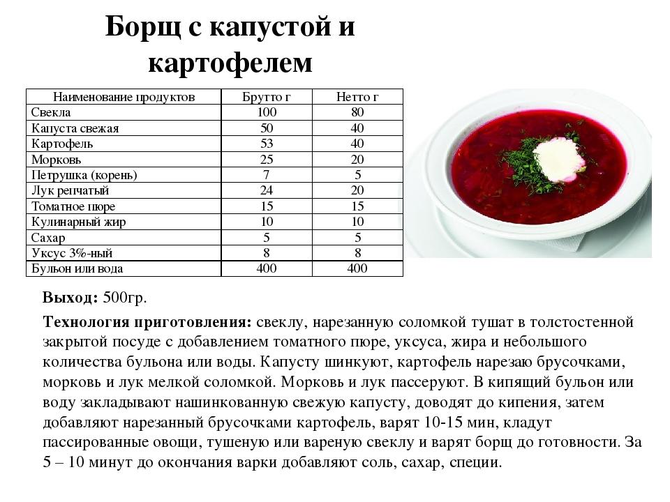сколько варить капусту в борще свежую минут