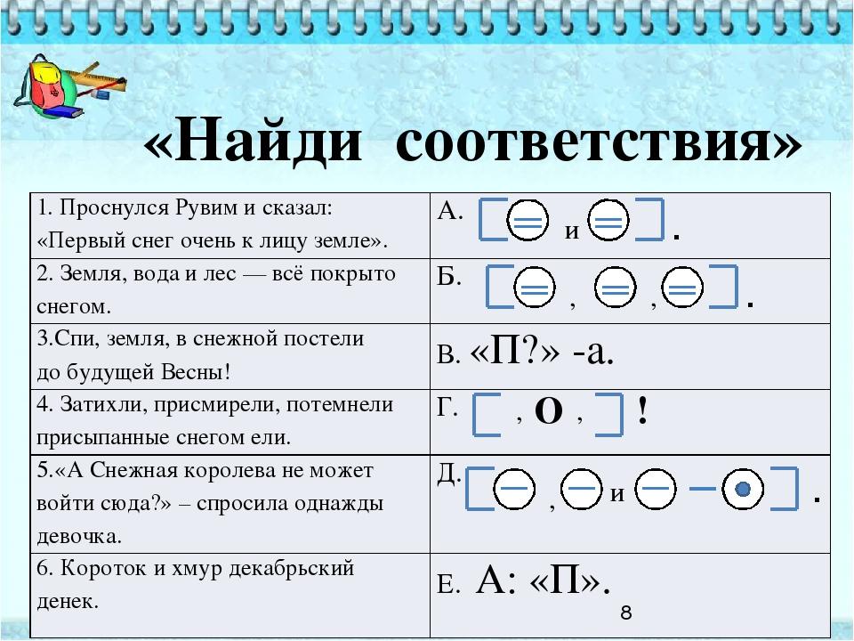 Разработка урока по фгос русский язык 5 класс повторение по теме синтаксис
