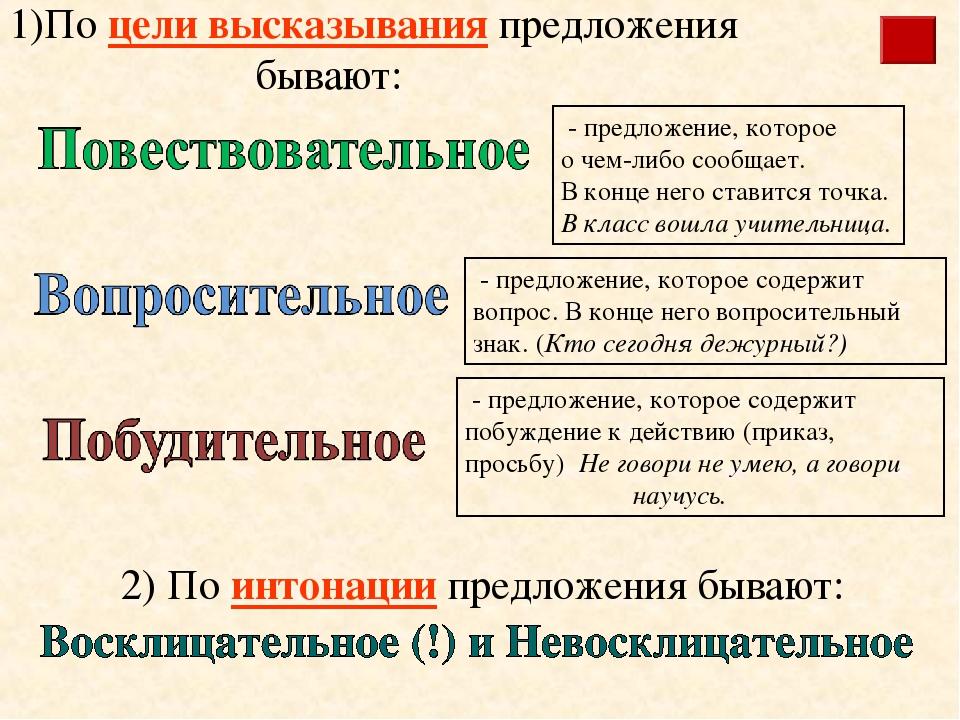 Правила по русскому языку в начальной школе.