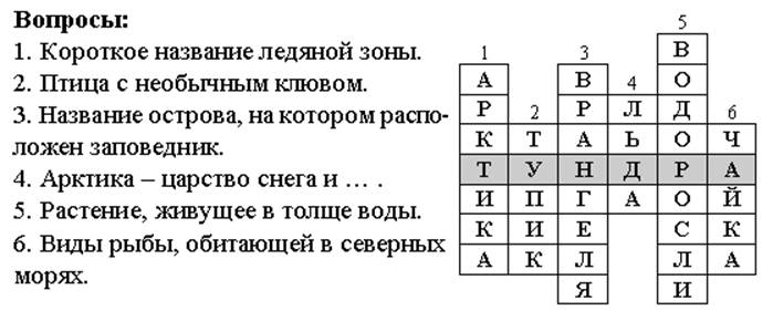 скачать поурочные разработки окружающий мир 2 класс школа россии бесплатно