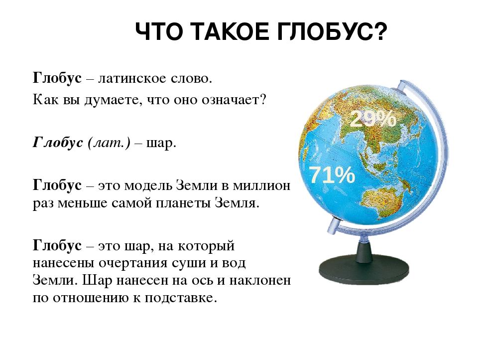 глобус и карта презентация картинки произошло судане, где