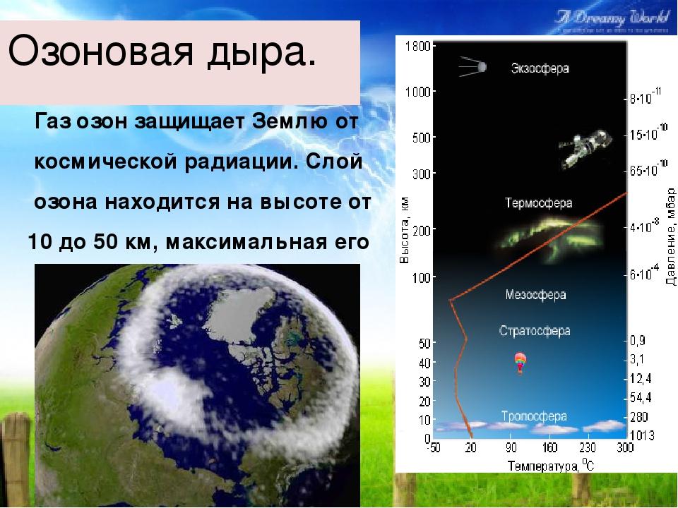 Озоновая дыра. Газ озон защищает Землю от космической радиации. Слой озона на...