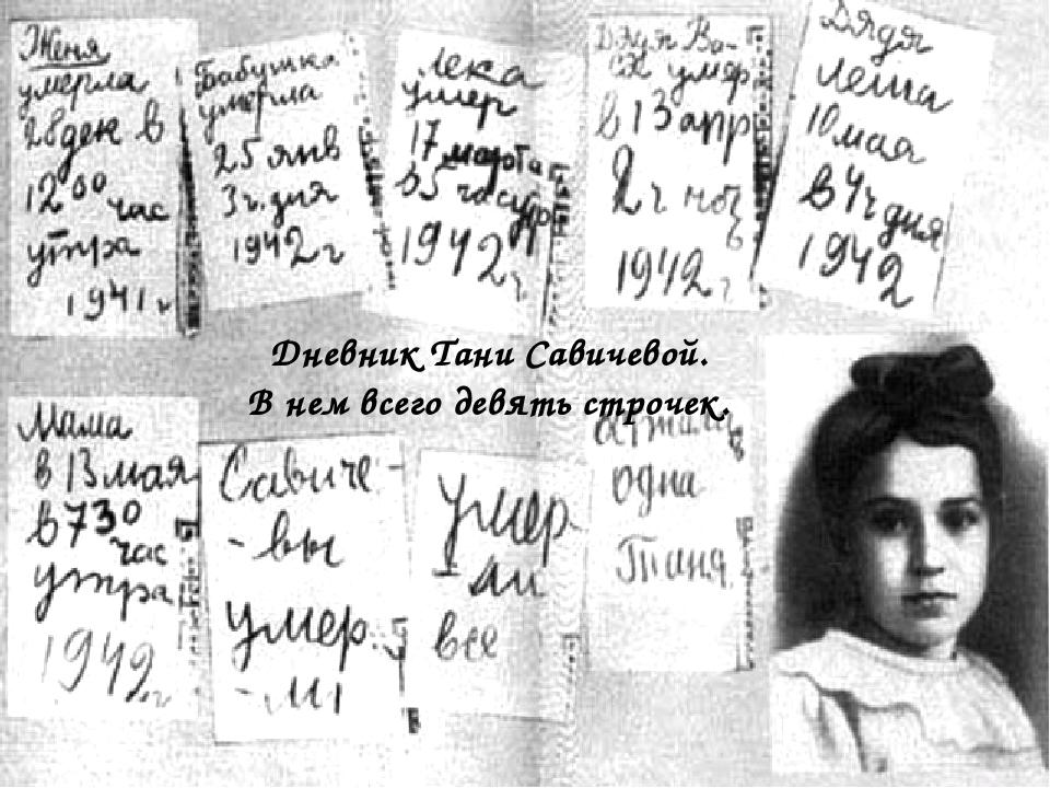 641803 ленинградца умерли во время блокады от голода. Люди умирали от голода...