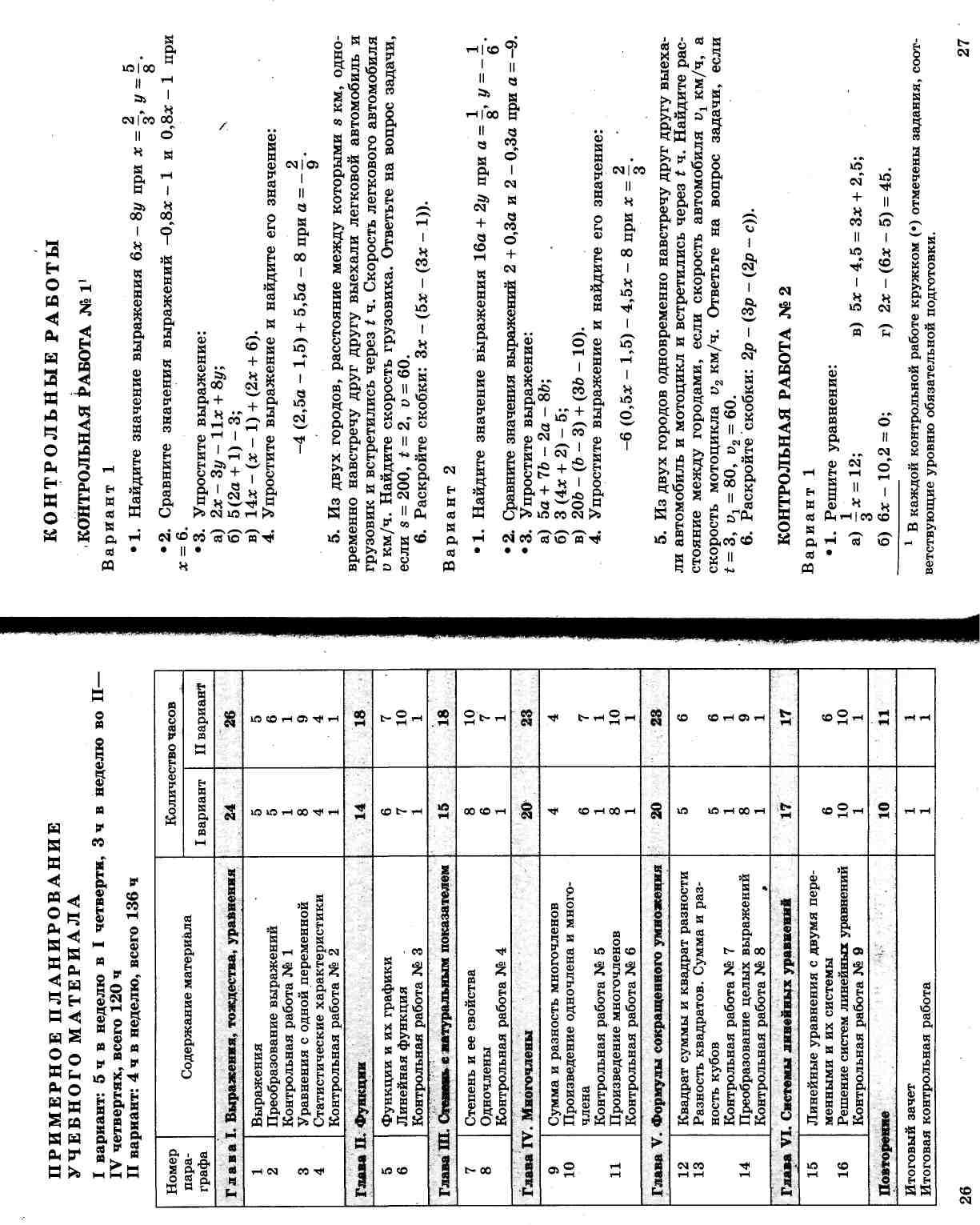 Планирование Контрольные работы Алгебра  hello html m4686cd8 jpg