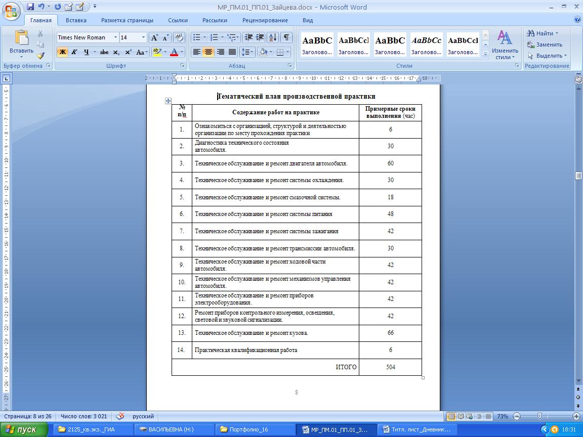 Отчет по производственной практике автомеханика курс hazorasp  Отчет по практике в автосервисе сто Мы предлагаем написание дневников и отчетов по производственной учебной преддипломной ознакомительной практике