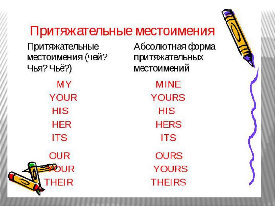 Грамматика английского языка для начинающих часть 1
