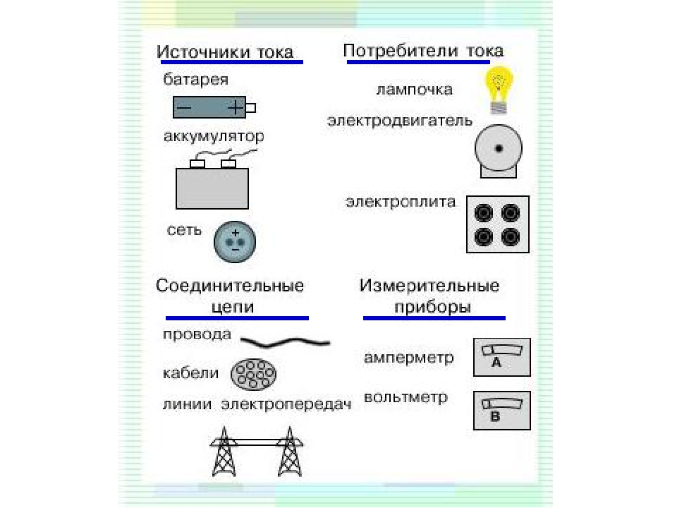 картинка потребители электрического тока можно