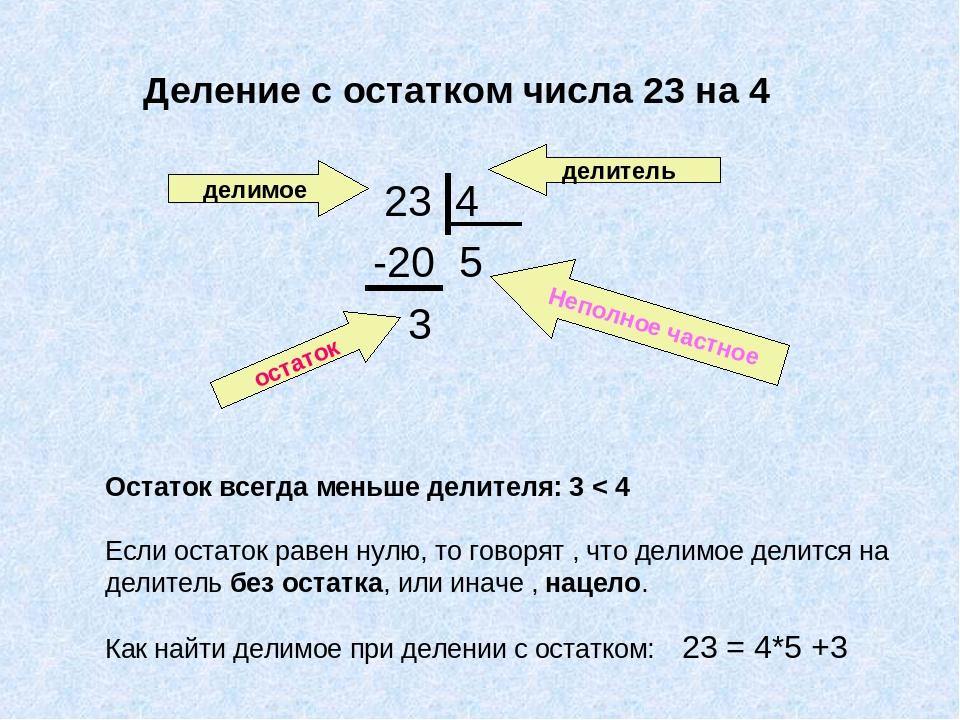 Деление с остатком числа 23 на 4 23 4 -20 5 3 делимое делитель остаток Неполн...