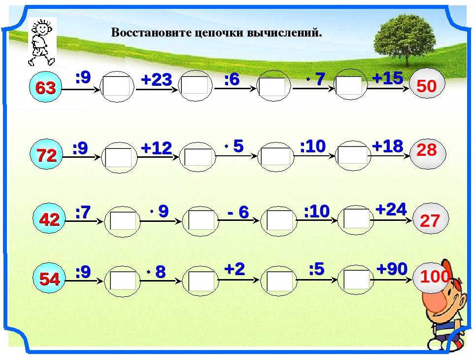 63 :9 :9 +12 +23 72 :6 :10 :7 - 6 42 :10 :9 54 :5 +2 +15 +18 +24 +90 Восстано...