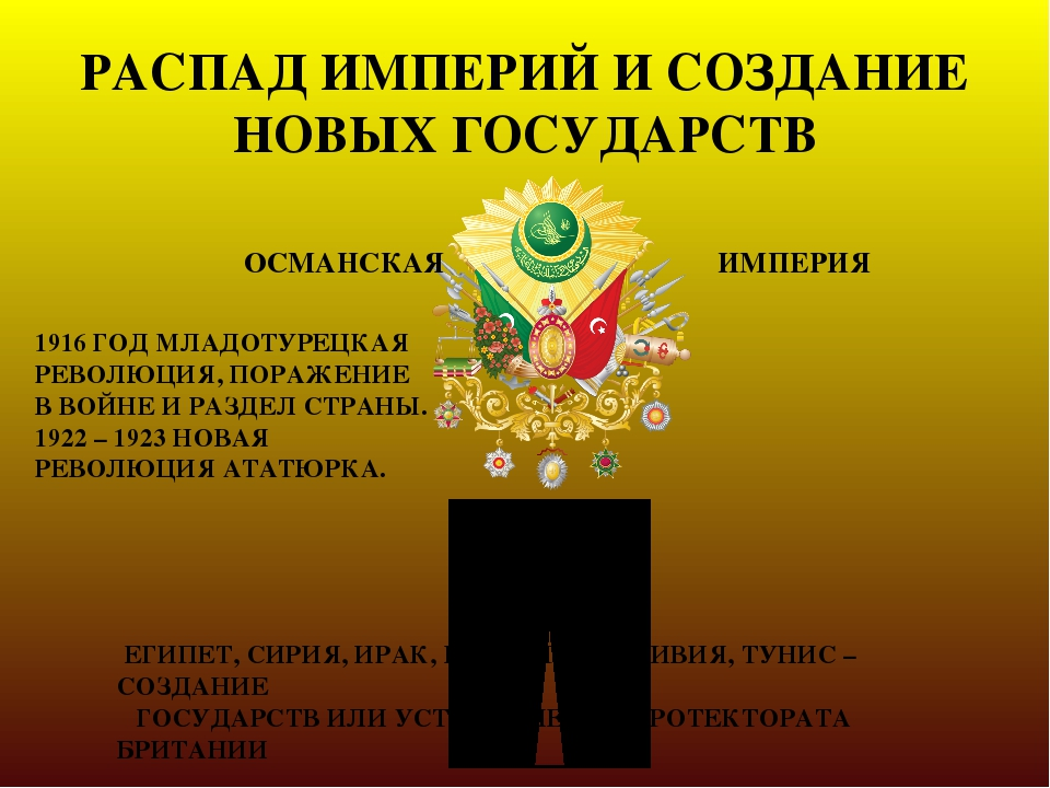 РАСПАД ИМПЕРИЙ И СОЗДАНИЕ НОВЫХ ГОСУДАРСТВ ОСМАНСКАЯ ИМПЕРИЯ 1916 ГОД МЛАДОТУ...