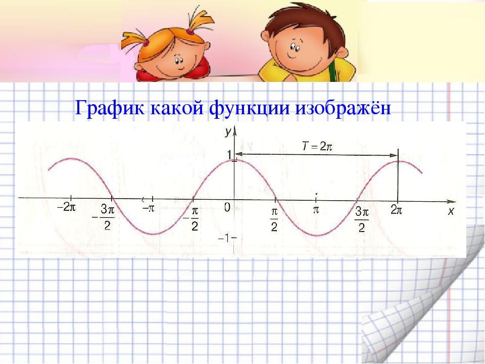 График какой функции изображён