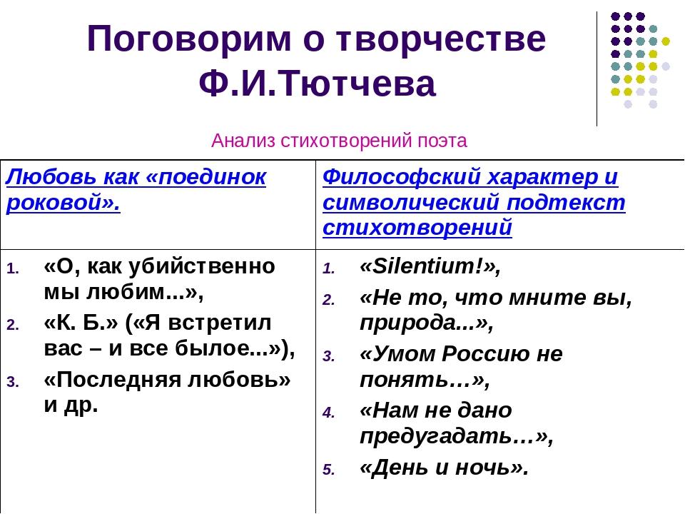 Поговорим о творчестве Ф.И.Тютчева Анализ стихотворений поэта