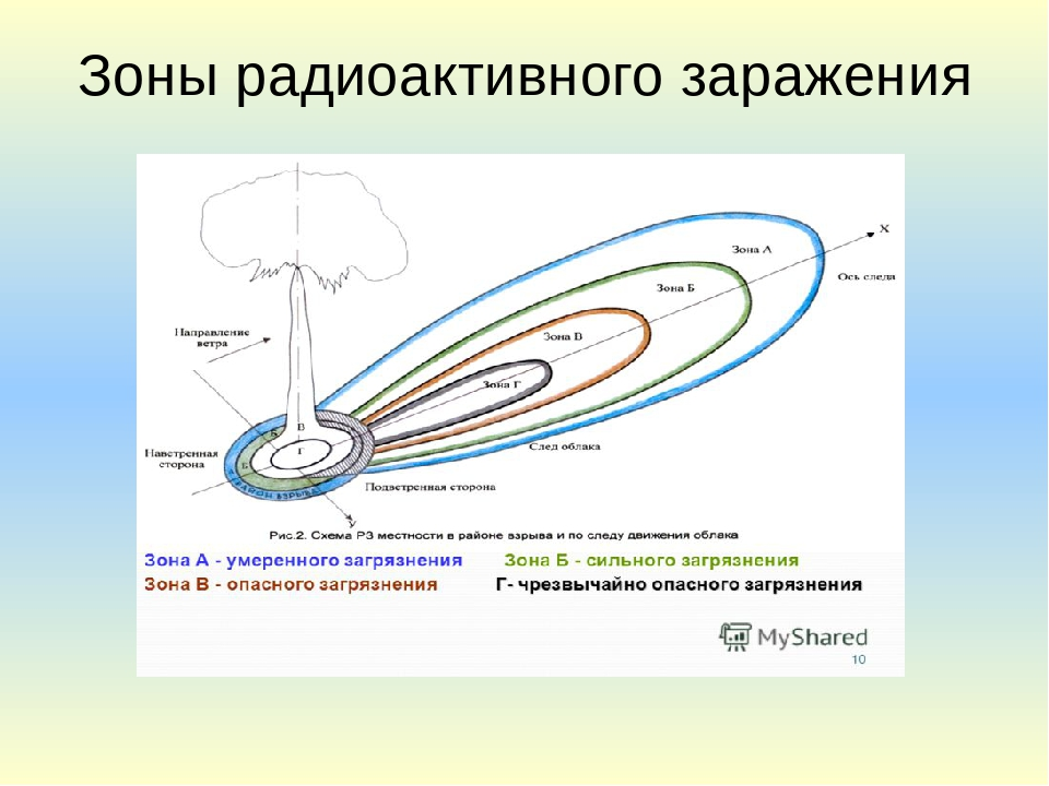 Картинки с зонами радиоактивного заражения