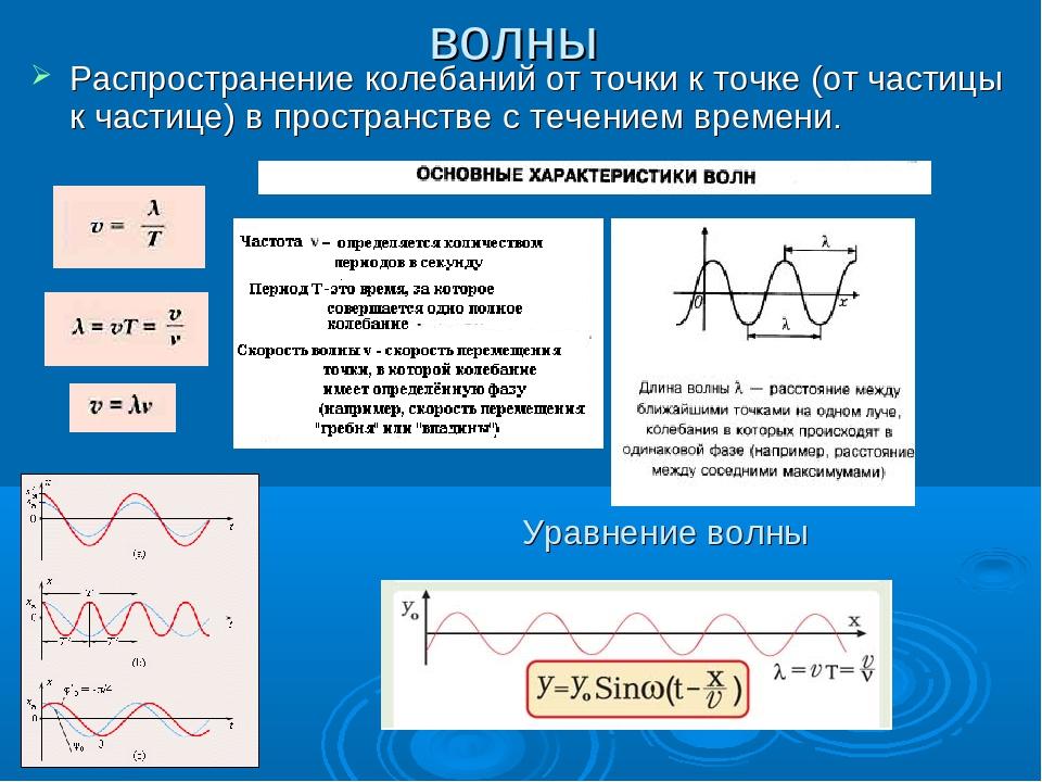 размерность длины мехонической волны касается