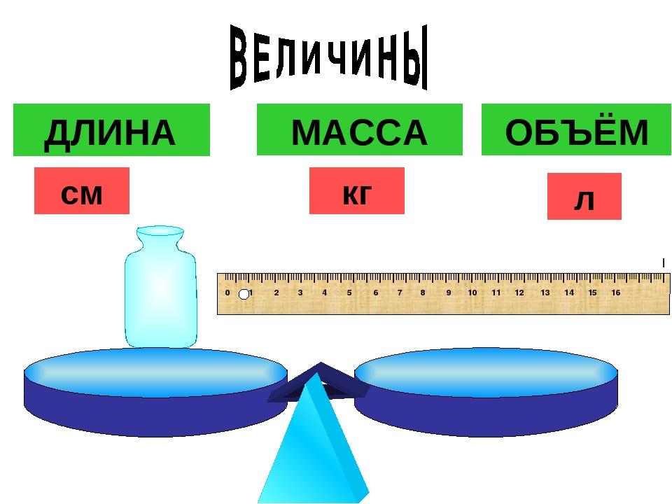 величинами знакомство массы с