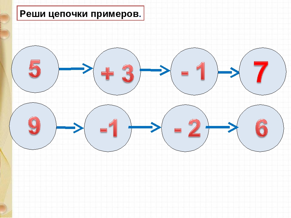 Картинка цепочка примеров сети появилась