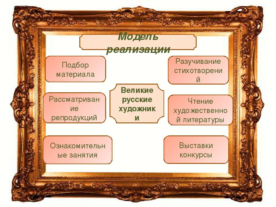 Модель реализации Великие русские художники Чтение художественной литературы...