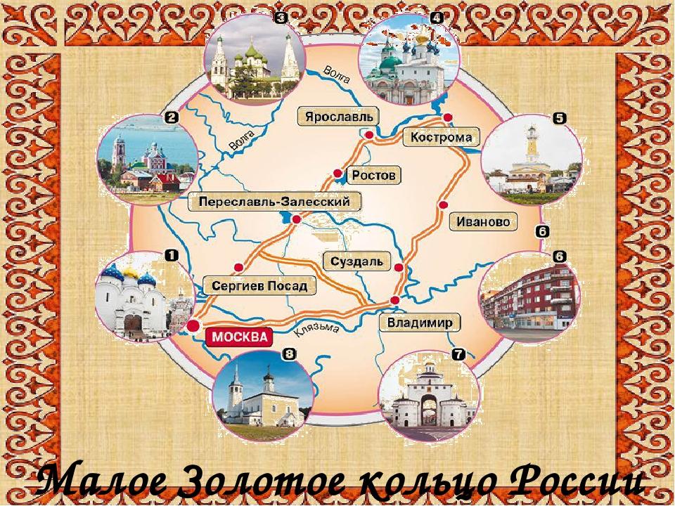 карта золотое кольцо россии малое пришла свою