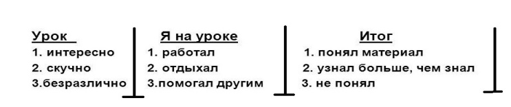 Сравниваем числа с помощью числового ряда 1 класс планета знаний конспект урока