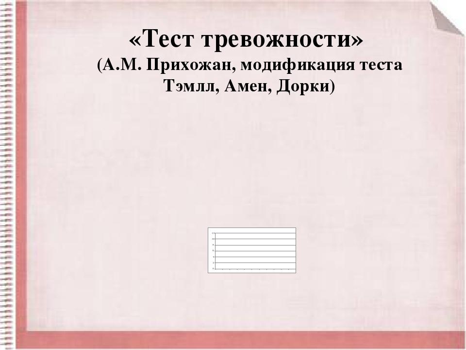 «Тест тревожности» (А.М. Прихожан, модификация теста Тэмлл, Амен, Дорки)