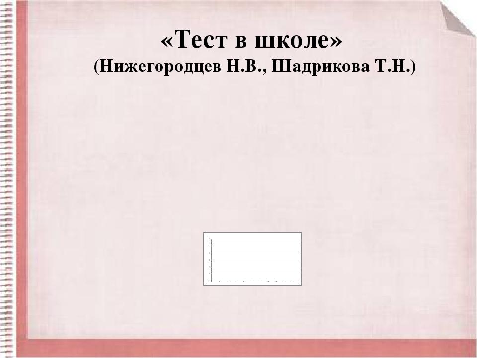 «Тест в школе» (Нижегородцев Н.В., Шадрикова Т.Н.)