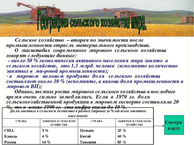 Доля занятых в сельском хозяйстве сша