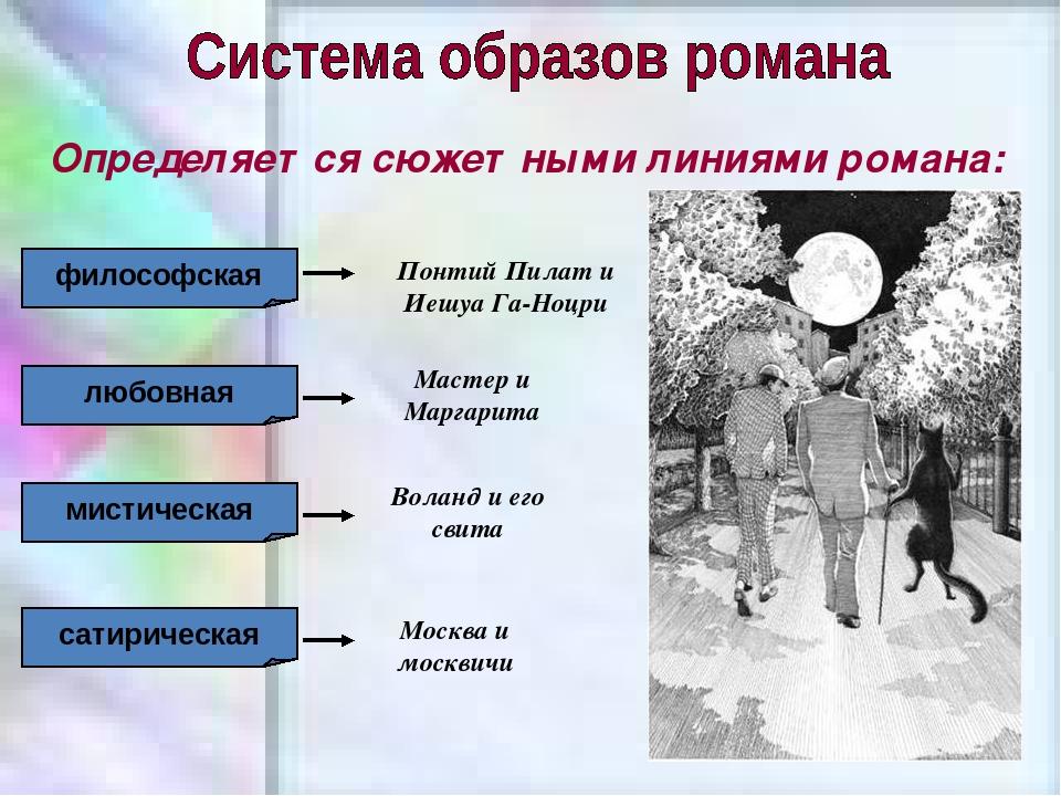 греет, проблема романа мастер и маргарита сочинение КОДЕКС