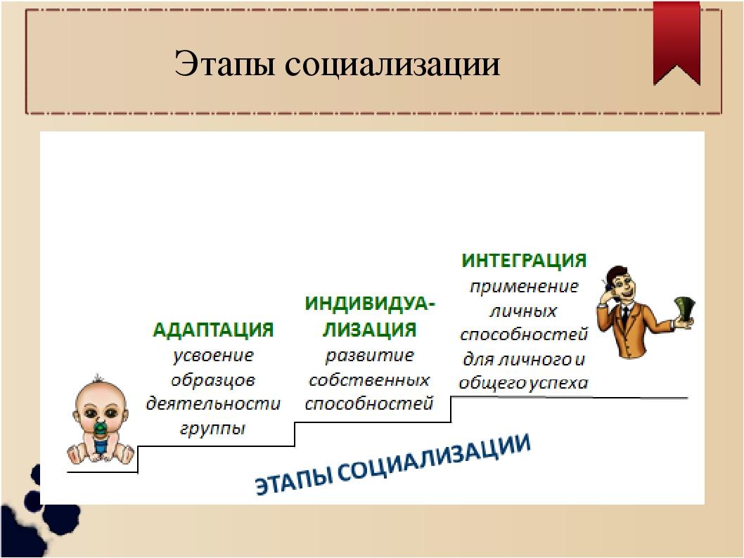 Этапы социализации