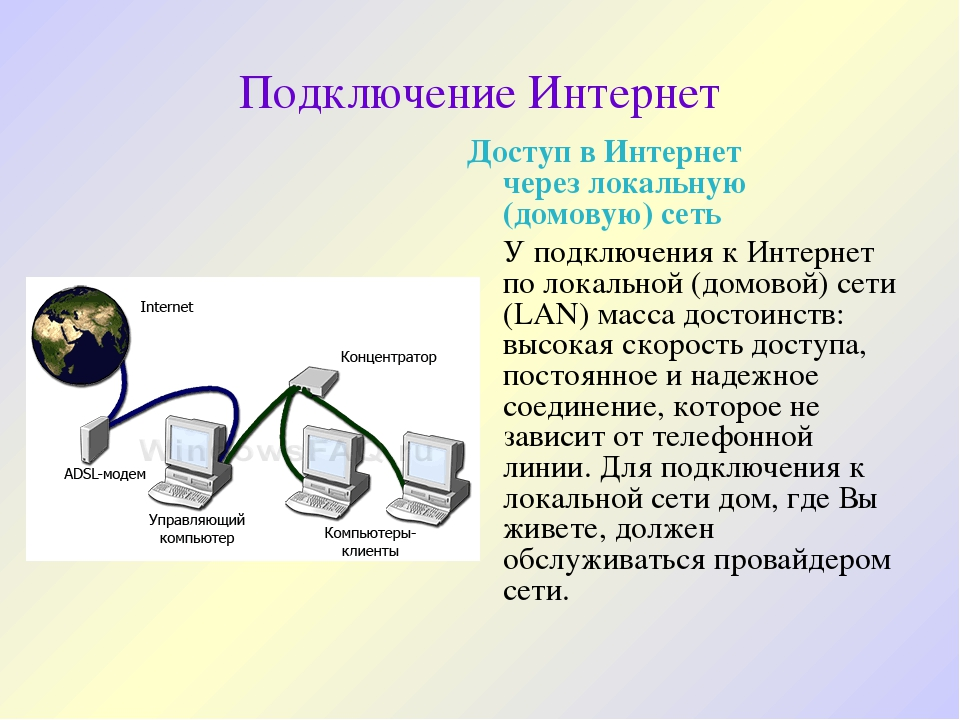 Подключение интернета в картинок