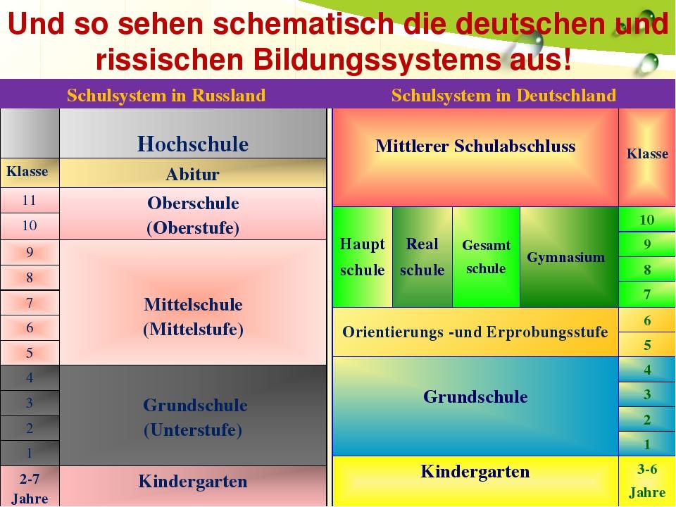Vergleich datovania Seitenského Schweiz dátumové údaje lokalít falošné správy