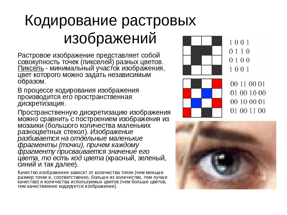 Кодирование представляет собой