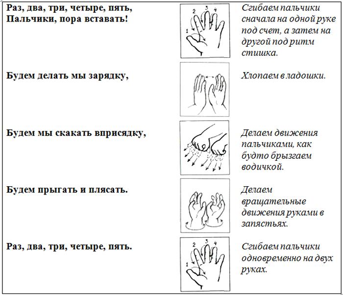 Гимнастика пальчиковая картинки, цветами