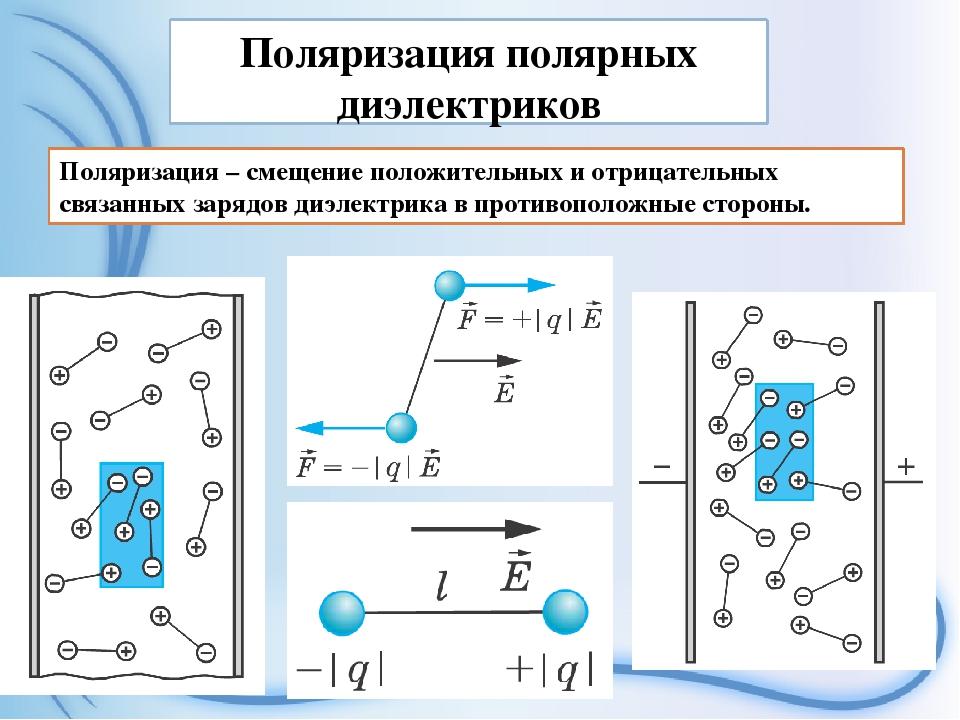 An introduction to Riemannian