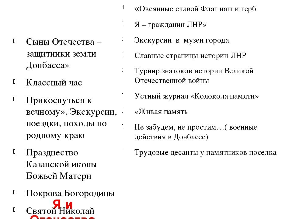 Я и Отечество Сыны Отечества – защитники земли Донбасса» Классный час Прикос...